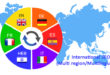International SEO (Multi region/Multilingual SEO)