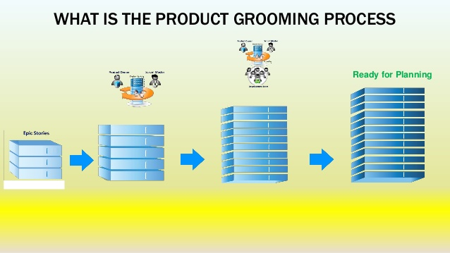 product grooming